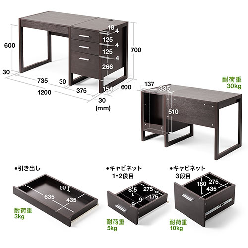 【50%OFFセール】【 在宅ワーク 】キャビネット付きデスク(ワゴン付きデスク・木製デスク・パソコンデスク・W1200・D600・ブラウン・テレワーク)