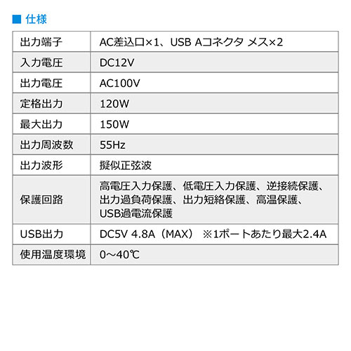 【オフィスアイテムセール】カーインバーター(ACコンセント・USB電源・120W・12V・アルミ筐体・2.4A USB充電対応・擬似正弦波)