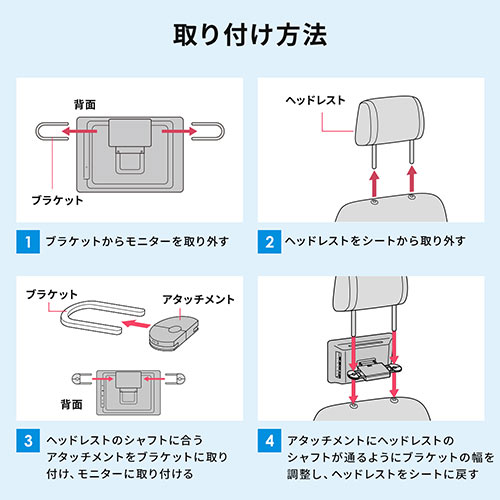 車載用ヘッドレストモニター(DVDプレーヤー・リアモニター・後部座席・車載プレーヤー・シガー接続・HDMI入力・DVD・microSD)
