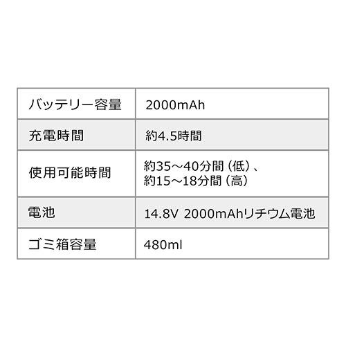 【ハロウィンセール】ハンディ掃除機(スティッククリーナー・ハンディクリーナー・ブロワー機能付き・充電式)