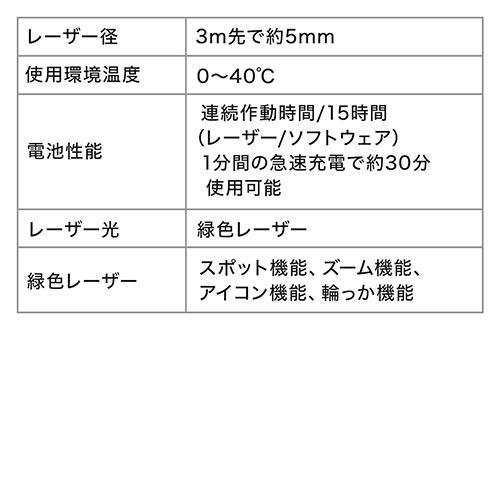 ポインター(レーザーポインター・グリーンレーザー・プレゼンテーション・ジャイロ)