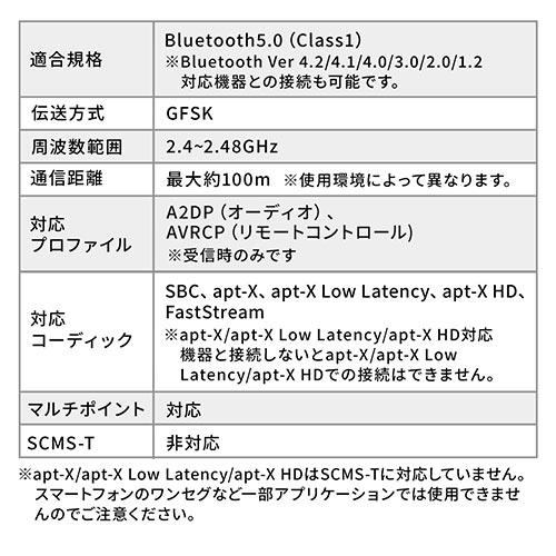 Bluetooth送信機・受信機(トランスミッター・レシーバー・2台同時接続・遅延・ハイレゾ相当対応・3.5mm・光デジタル・USB対応)
