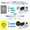 Bluetoothオーディオトランスミッター 送信機 テレビ 高音質 低遅延 apt-X LowLatency Bluetooth 5.0 USB電源