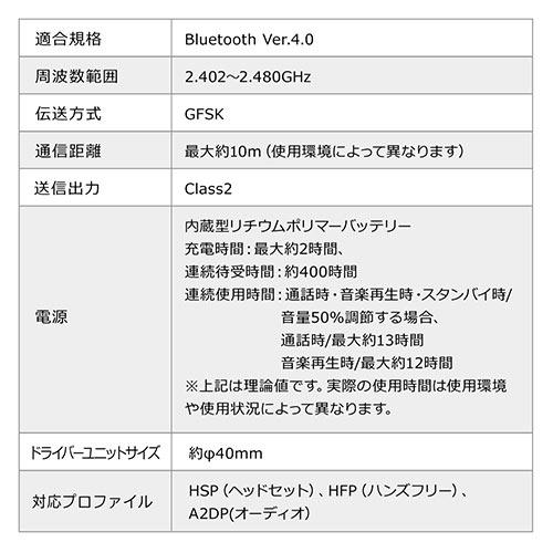 【売り尽くし決算セール】車載Bluetoothハンズフリーキット(iPhone・スマートフォン対応・ながら運転対策・ながらスマホ対策・振動検知搭載・通話・音楽対応・在宅勤務・テレワーク)