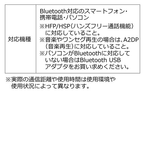 Bluetoothイヤホン(Bluetooth5.0・IPX5防水・コンパクト・軽量・スポーツ・ブラック・在宅勤務・オンライン部活)