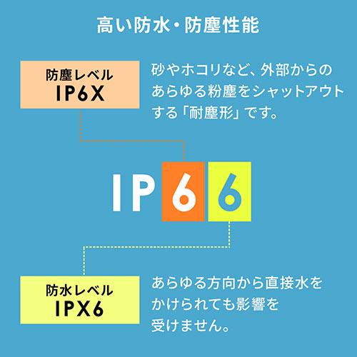 【トレジャーセール赤】【おひとり様1点限り】忘れ物防止タグ(biblle LiTE ・電池式・IP66・紛失防止・ホワイト)