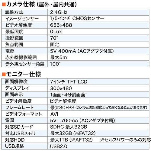 防犯カメラ&モニターセット(ワイヤレス・4台カメラセット・屋外・工事不要・防水カメラ・SDカード&USBメモリ録画対応)