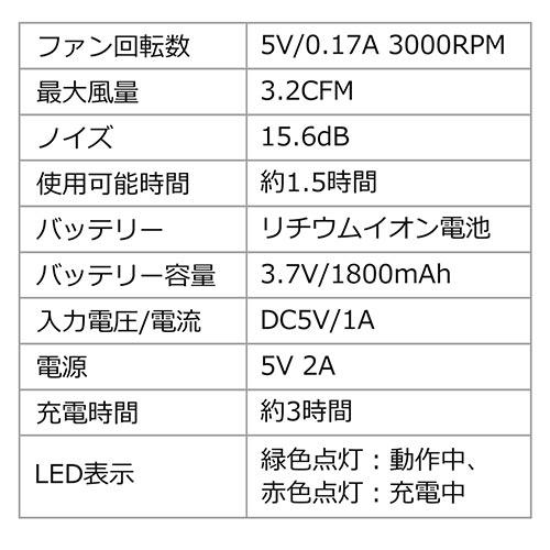 スマホクーラー(瞬間冷却・コンパクト・充電式・ペルチェ素子・静音)
