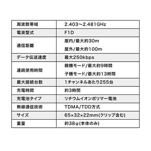 【10台セット】ワイヤレスガイドシステム(無線ガイドシステム・双方向通信・ガイド用イヤホンマイク・最大255台接続)