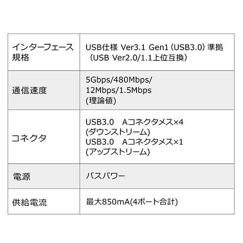クランプ式USBハブ(クランプ式・USB3.1 Gen1・4ポート・バスパワー・ケーブル長1.5m・シルバー)