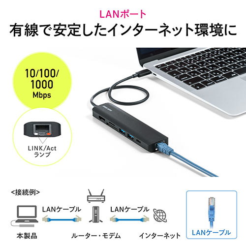 USB Type-Cモバイルドッキングステーション ロングケーブル 7in1 4K/60Hz対応 HDMI出力 SD/microSDカードリーダー USB×2 PD100W LAN イーサネット