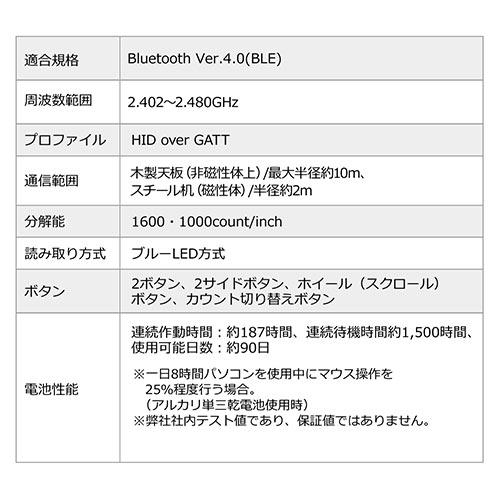 エルゴノミクスマウス Bluetooth(DPI切替・ブルーLED光学式)