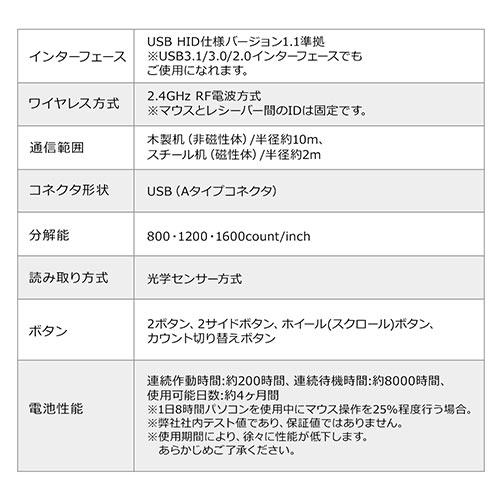 静音マウス(ワイヤレス・エルゴノミクス・人間工学・中型・5ボタン・DPI切替・ガンメタリック)