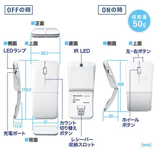 【テレワーク応援クーポン対象】ワイヤレスマウス(RF2.4Ghz・充電式・IRセンサー・超薄型・折りたたみ・3ボタン・ホワイト)