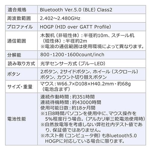 静音Bluetoothマウス(Bluetooth5.0・ブルーLEDセンサー・5ボタン・カウント切り替え800/1200/1600・静音ボタン)