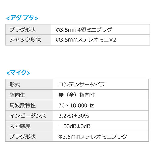 【トレジャーセール赤】iPhone・iPad 外付けマイク 全指向性 スピーカー接続用アダプターつき