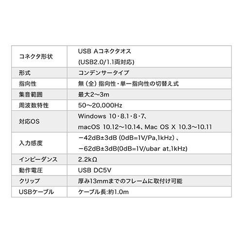 USBマイク(小型・コンパクト・単一指向性/全指向性両対応・クリップ対応)