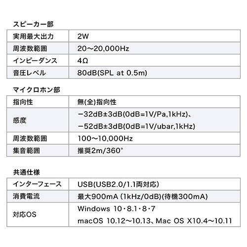 WEB会議マイク・スピーカー(会議スピーカーフォン・USB接続・Skype対応)