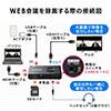 HDMIキャプチャー(Zoom・ビデオカメラをWEBカメラ化・ゲームキャプチャー・キャプチャーボード・ハンディカム・録画・4K・パススルー)