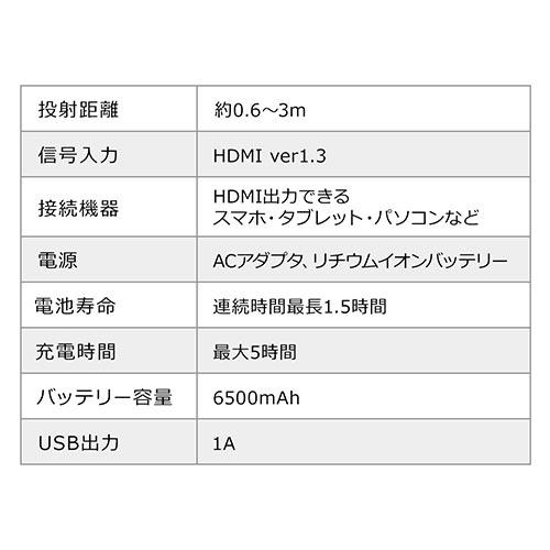 【オフィスアイテムセール】モバイルプロジェクター(200ANSIルーメン・HDMI・充電用USB Aポート・3.5mmステレオミニジャック搭載・天井投影可能・台形補正機能・バッテリー・スピーカー内蔵)