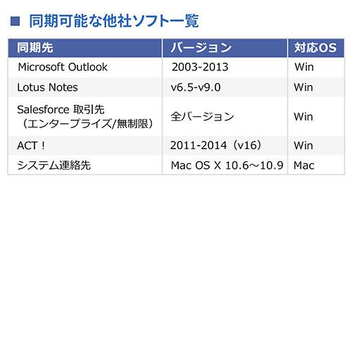 【オフィスアイテムセール】USB名刺管理スキャナ(1枚3秒連続スキャン・OCR搭載・Win&Mac対応・Worldcard Ultra Plus)