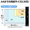 モバイルスキャナ(写真スキャナ・A4・PDF・1200dpi対応)