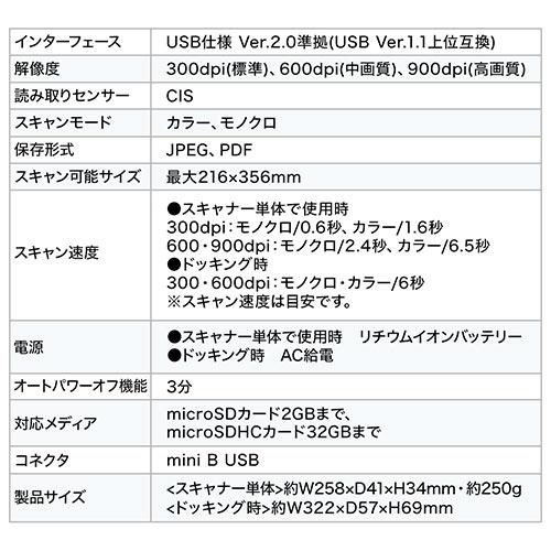 ハンディスキャナ(自炊・シートフィードスキャナー・写真・名刺・A4・PDF対応・900dpi・充電式・microSD付)