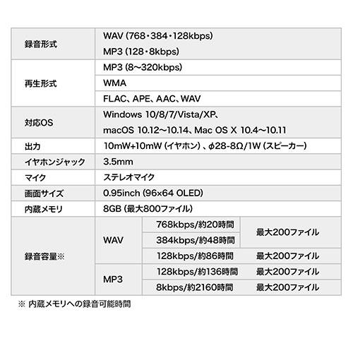 ボイスレコーダー(小型・長時間対応・ICレコーダー・ラジオ搭載・電話音声録音・8GB内蔵)