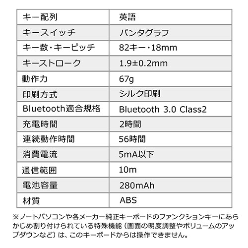 【ハロウィンセール】Bluetoothキーボード(ワイヤレスキーボード・iPhone・iPad・iPad OS・マルチペアリング・コンパクト・英字配列)