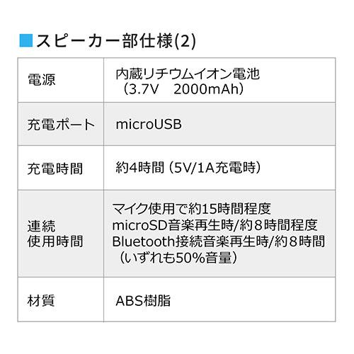【オフィスアイテムセール】ポータブル拡声器 12W出力 ハンズフリー ヘッドマイク付き Bluetooth対応 USB充電式