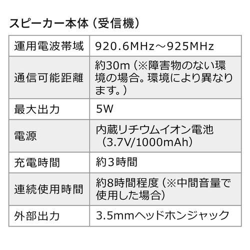 手元スピーカー(ワイヤレス・テレビ用・テレビスピーカー・充電式・最大30m・ブラック・敬老の日)