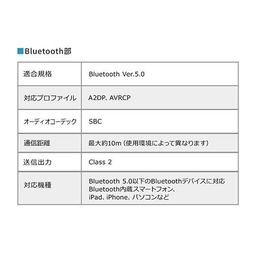 サウンドバー(PC・パソコン・スマートフォン・テレビ接続・Bluetoothワイヤレス・バッテリー内蔵・20W出力)