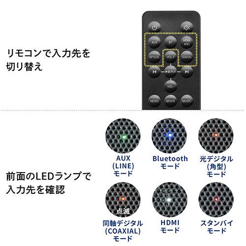 サウンドバー(テレビスピーカー・Bluetooth対応・最大200W出力・ワイヤレスサブウーハー・HDMI接続・ARC対応)