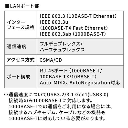 ドッキングステーション(USB Type-C・ノートPCスタンド・PD/100W対応・4K対応・11in1・HDMI・DisplayPort・VGA・Type-C・USB×3・LAN)