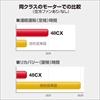 48CX フェローズ電動シュレッダー(業務用・クロスカット・15枚細断・連続30分使用・CD/DVD・カード対応)