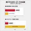 48MC フェローズ電動シュレッダー(業務用・マイクロカット・8枚細断・連続30分使用・CD/DVD・カード対応)