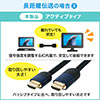 HDMIケーブル 10m(イコライザ内蔵・4K/30Hz対応・HDMI正規認証品)