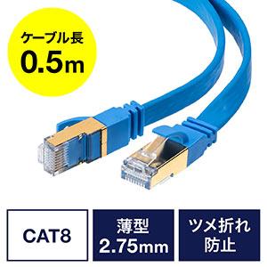 LANケーブル(カテ8・カテゴリー8・CAT8・40Gbps・2000MHz・より線・フラット・エイリアンクロストーク・50cm)