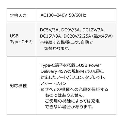【ハロウィンセール】PD充電器(小型・45W対応・急速充電器・USBPD充電器・PowerDelivery・Chromebook対応)