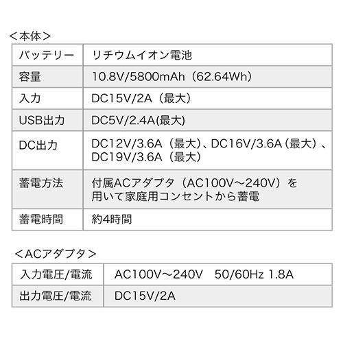 【灼熱セール】ノートパソコン用モバイルバッテリー(大容量17400mAh・62.64Wh・飛行機内持ち込み・日本メーカー製リチウム電池・PSE適合)