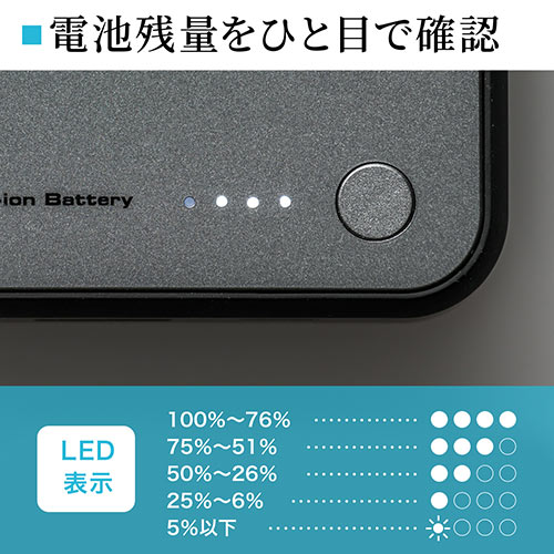 モバイルバッテリー 5200mAh(Lightning・microUSBケーブル収納タイプ)