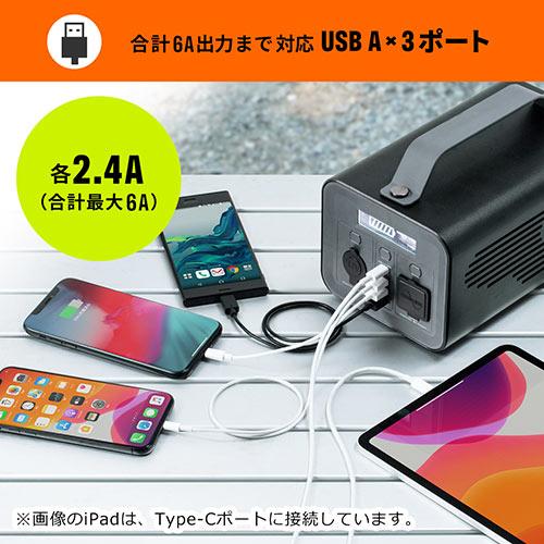 ポータブル電源(大容量284Wh・76800mAh・正弦波・ACコンセント対応・PSE認証済・USB PD対応・防災・アウトドア)