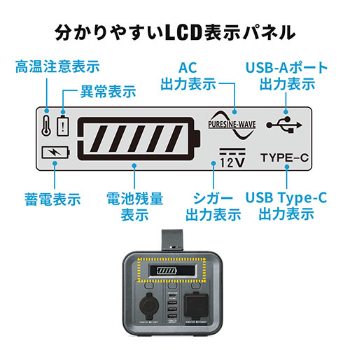 ポータブル電源(大容量231Wh・62400mAh・純正弦波・ACコンセント対応・PSE認証済・USB PD対応・防災・アウトドア・保護機能搭載)
