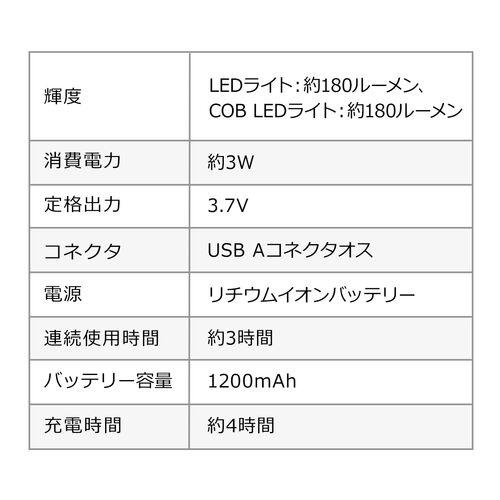 LED懐中電灯(USB充電式・防水・IPX4・最大180ルーメン・小型・ハンディライト・COBチップ・マグネット・吊り下げフック内蔵)
