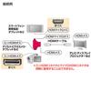 HDMI変換端子(ミニHDMI・マイクロHDMI・ブラック)