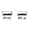 USBケーブル(A-Aコネクタ・1m)