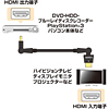 ハイスピードHDMI 3Dケーブル(イーサネット対応・1.5m)