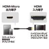 microHDMIケーブル イーサネット対応ハイスピード(1.5m)