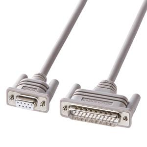 エコRS-232Cケーブル