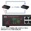 Giga対応スイッチングハブ(16ポート・ループ検知機能付き)